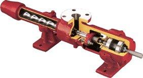 Progressive Capacity Pump – Model 70200