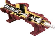 Progressive Capacity Pump Model 70400